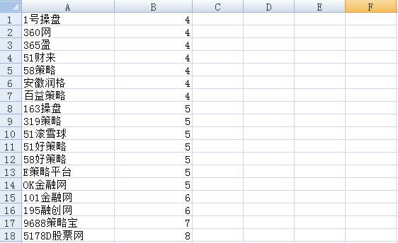 excel表格根据字符数长短排序图四