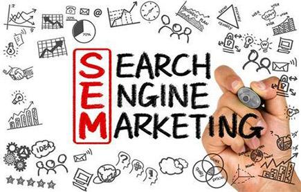 SEM竞价与网络广告联盟常见术语解释