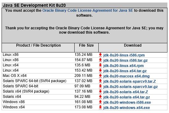 JDK安装版本