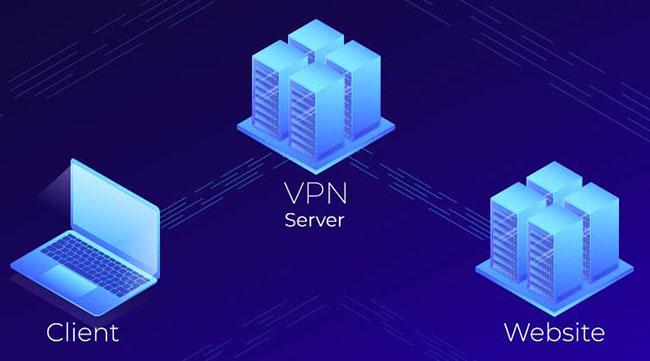什么是VPN?我们在什么情况下会使用VPN?