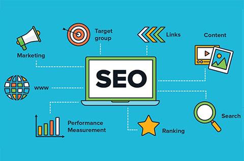 外贸网站优化关于文章內容对SEO排名的影响