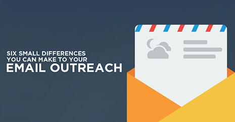 一封标准的外联邮件包含什么