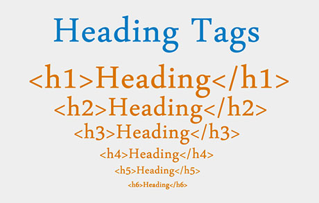 H标签是什么?H标签对网站SEO的重要性